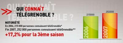 Telegrenoblepublic_4